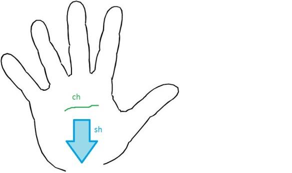Pronunciation - hand